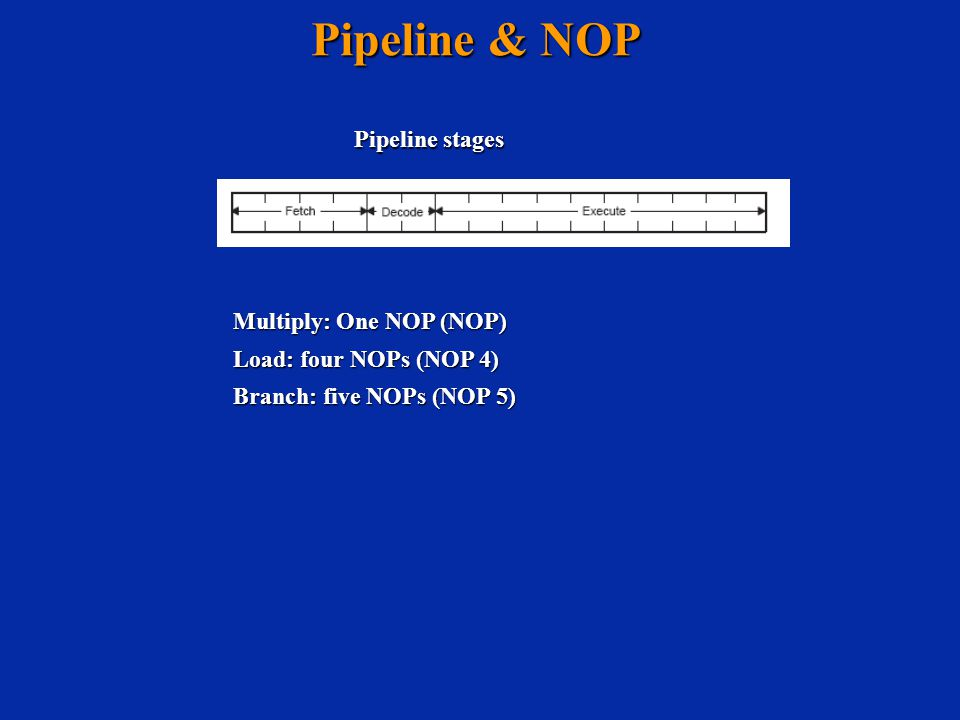 Pipeline & NOP Pipeline stages Multiply: One NOP (NOP) Load: four NOPs (NOP 4) Branch: five NOPs (NOP 5)