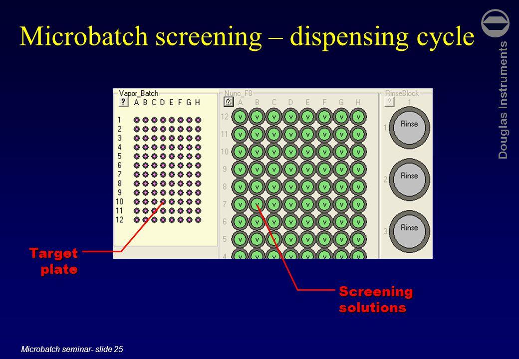 Douglas Instruments Microbatch seminar- slide 25 Microbatch screening – dispensing cycle Screening solutions Target plate