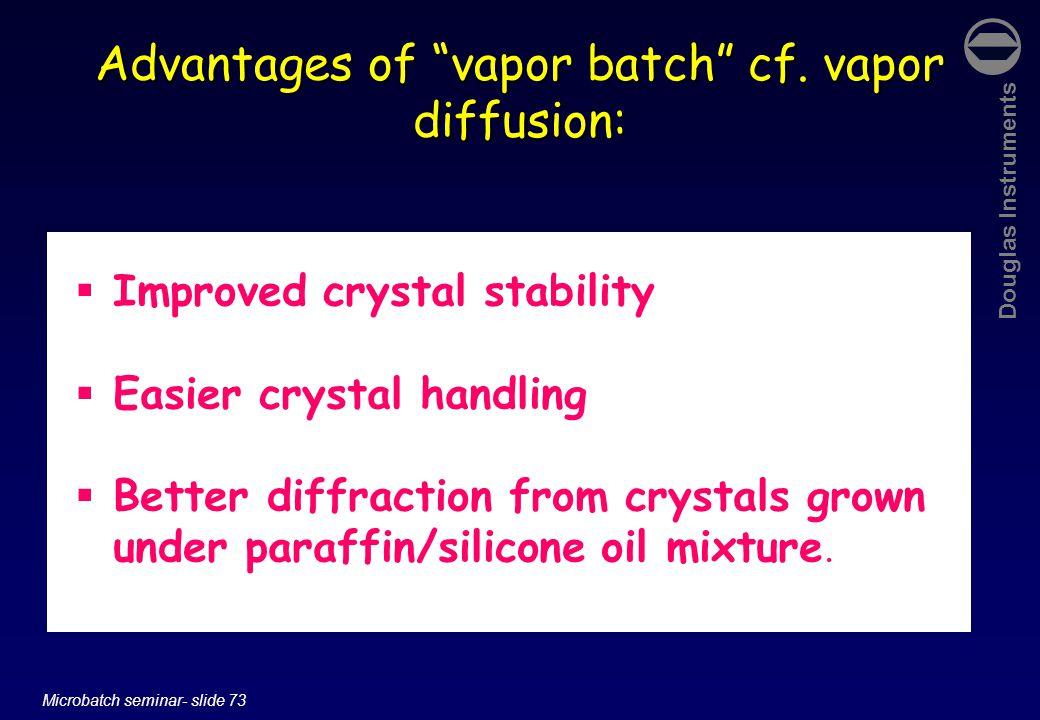 "Douglas Instruments Microbatch seminar- slide 73 Advantages of ""vapor batch"" cf. vapor diffusion:  Improved crystal stability  Easier crystal handli"