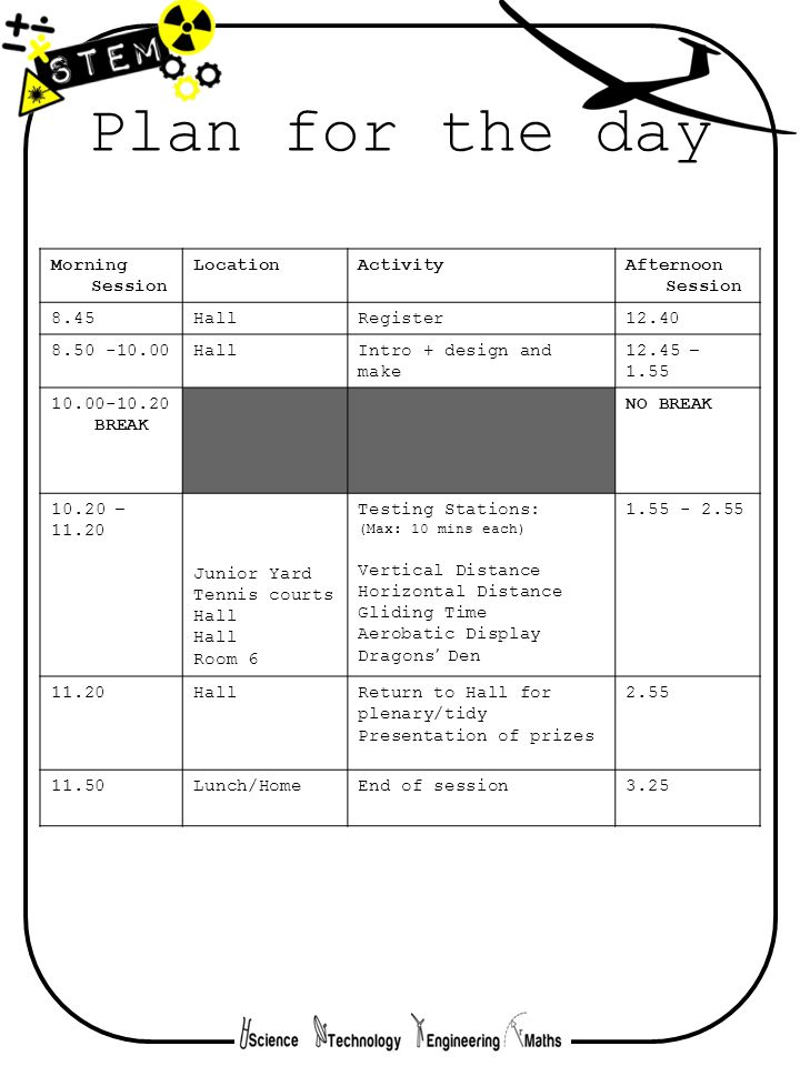 Plan for the day Morning Session LocationActivityAfternoon Session 8.45HallRegister12.40 8.50 -10.00HallIntro + design and make 12.45 – 1.55 10.00-10.