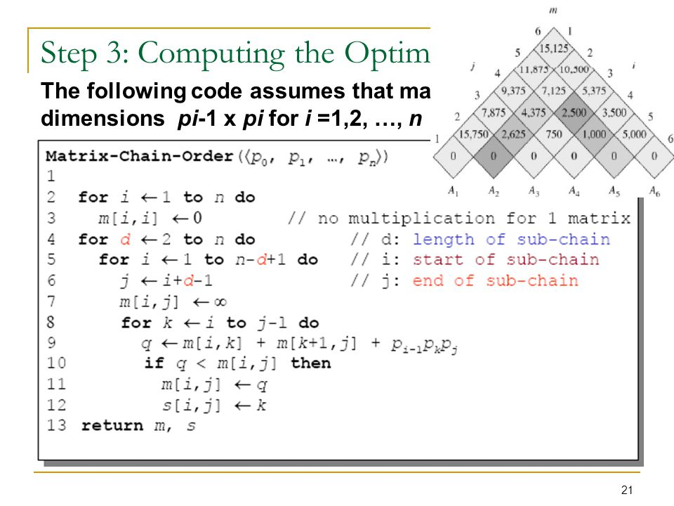 21 Step 3: Computing the Optimal Costs The following code assumes that matrix Ai has dimensions pi-1 x pi for i =1,2, …, n
