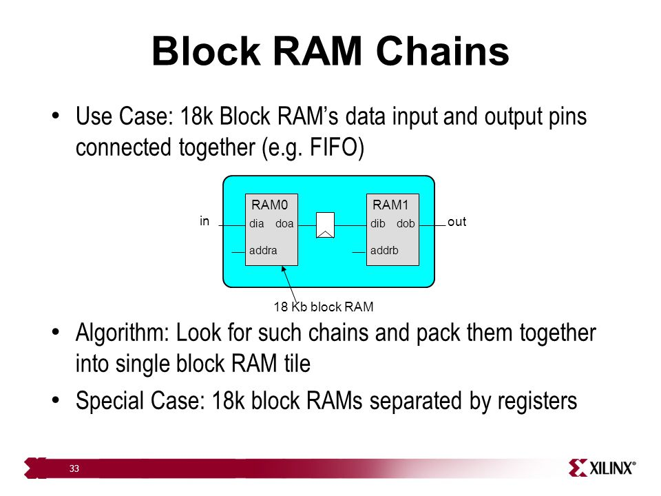 33 Block RAM Chains Use Case: 18k Block RAM's data input and output pins connected together (e.g. FIFO) Algorithm: Look for such chains and pack them