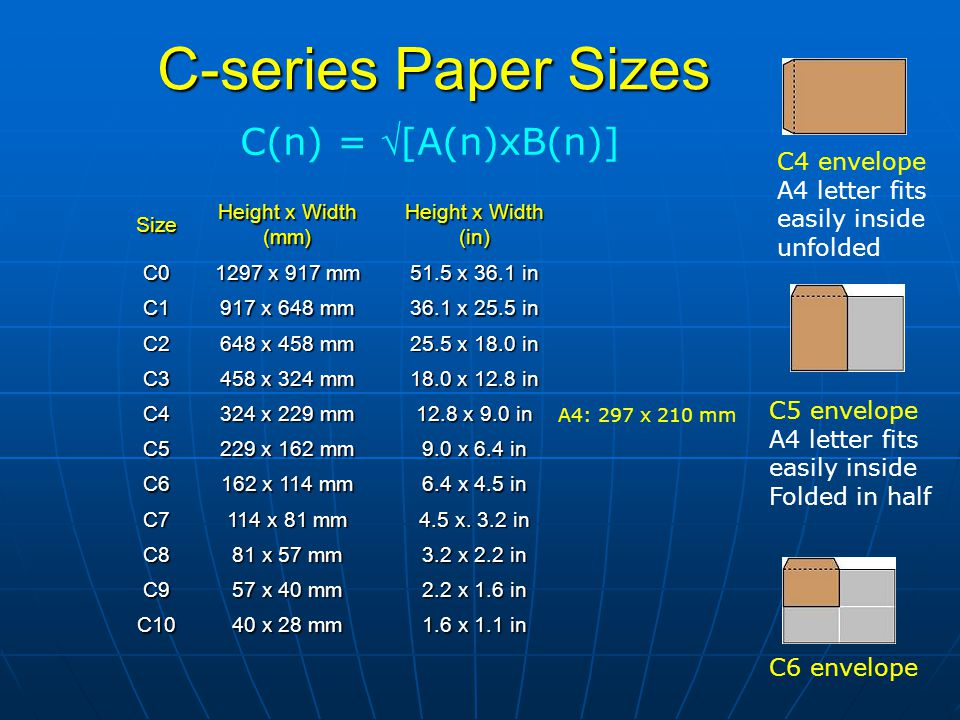 C4 envelope A4 letter fits easily inside unfolded C5 envelope A4 letter fits easily inside Folded in half C6 envelopeSize Height x Width (mm) Height x