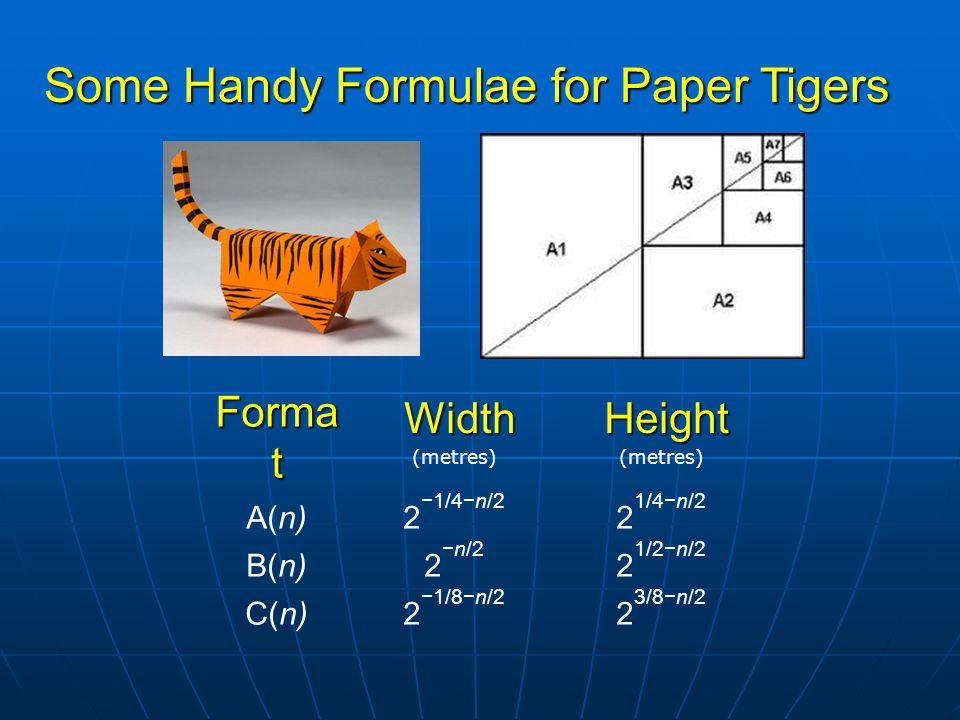 Forma t Width Width (metres) Height Height (metres) A(n)2 −1/4−n/2 2 1/4−n/2 B(n)2 −n/2 2 1/2−n/2 C(n)2 −1/8−n/2 2 3/8−n/2 Some Handy Formulae for Pap
