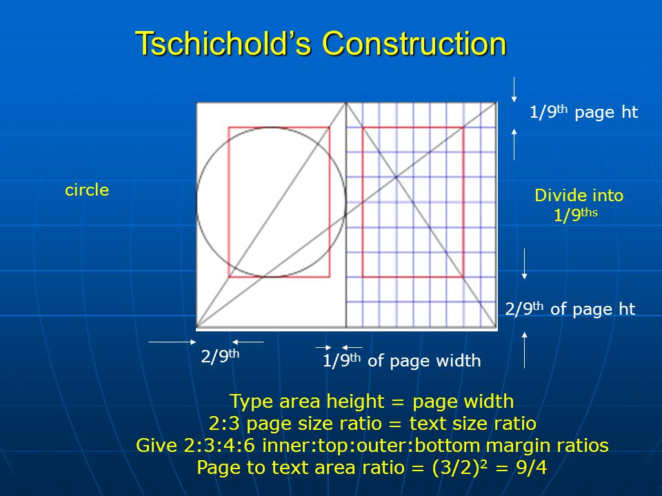 Tschichold's Construction Divide into 1/9 ths Type area height = page width 2:3 page size ratio = text size ratio Give 2:3:4:6 inner:top:outer:bottom margin ratios Page to text area ratio = (3/2) 2 = 9/4 1/9 th of page width 2/9 th 1/9 th page ht 2/9 th of page ht circle