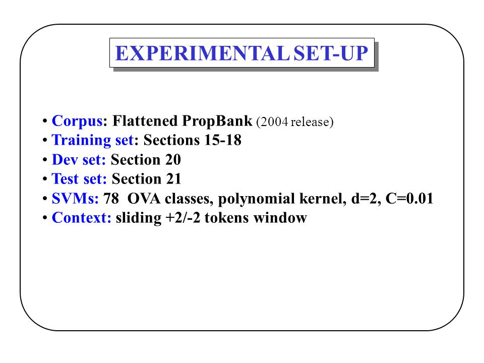 EXPERIMENTAL SET-UP Corpus: Flattened PropBank (2004 release) Training set: Sections 15-18 Dev set: Section 20 Test set: Section 21 SVMs: 78 OVA class