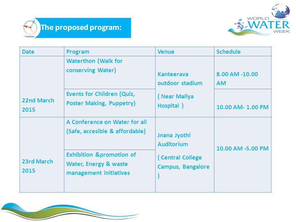 DateProgramVenueSchedule 22nd March 2015 Waterthon (Walk for conserving Water) Kanteerava outdoor stadium ( Near Mallya Hospital ) 8.00 AM -10.00 AM E