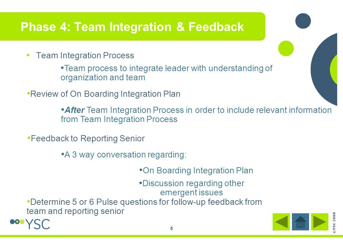 ©YSC 2008 5 Phase 4: Team Integration & Feedback Team Integration Process Team process to integrate leader with understanding of organization and team