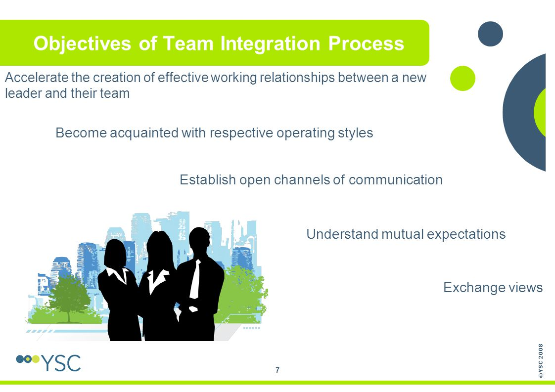 ©YSC 2008 7 Objectives of Team Integration Process Accelerate the creation of effective working relationships between a new leader and their team Esta
