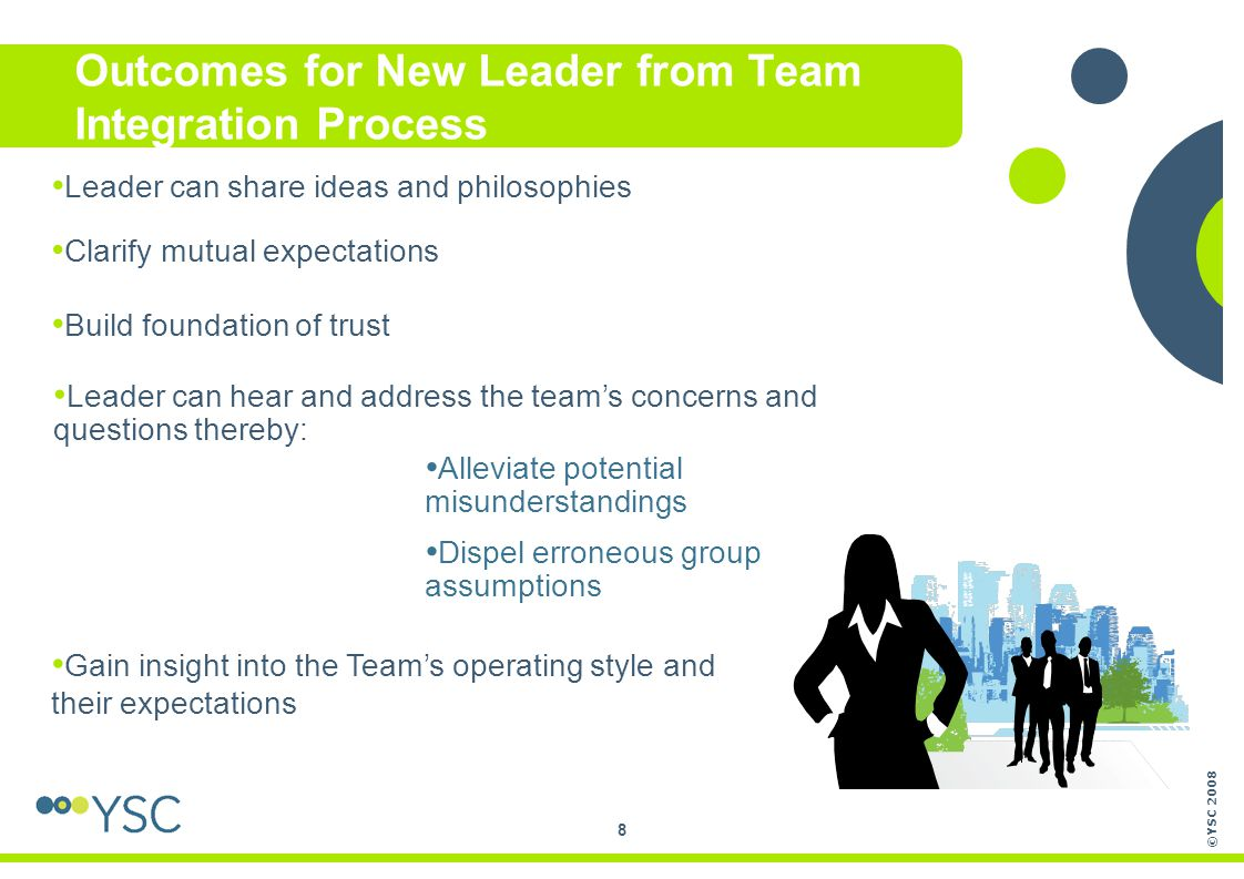 ©YSC 2008 8 Outcomes for New Leader from Team Integration Process Leader can share ideas and philosophies Clarify mutual expectations Build foundation