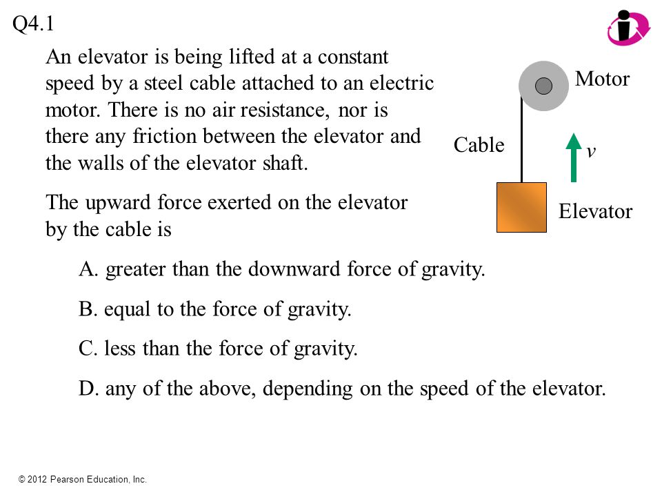© 2012 Pearson Education, Inc. Q4.1 v Motor Cable Elevator An elevator is being lifted at a constant speed by a steel cable attached to an electric mo