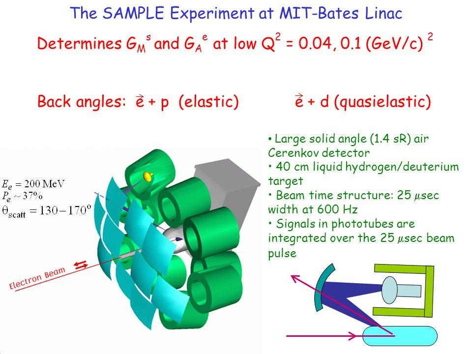 Back angles: e + p (elastic) e + d (quasielastic) Determines G M s and G A e at low Q 2 = 0.04, 0.1 (GeV/c) 2 Large solid angle (1.4 sR) air Cerenkov
