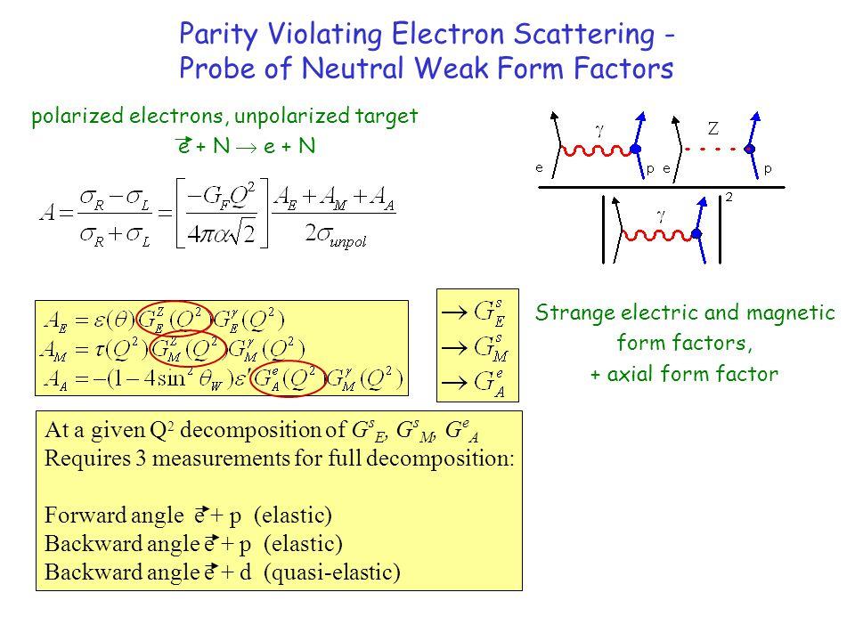 Theoretical predictions at Q 2 = 0 for strange form factors