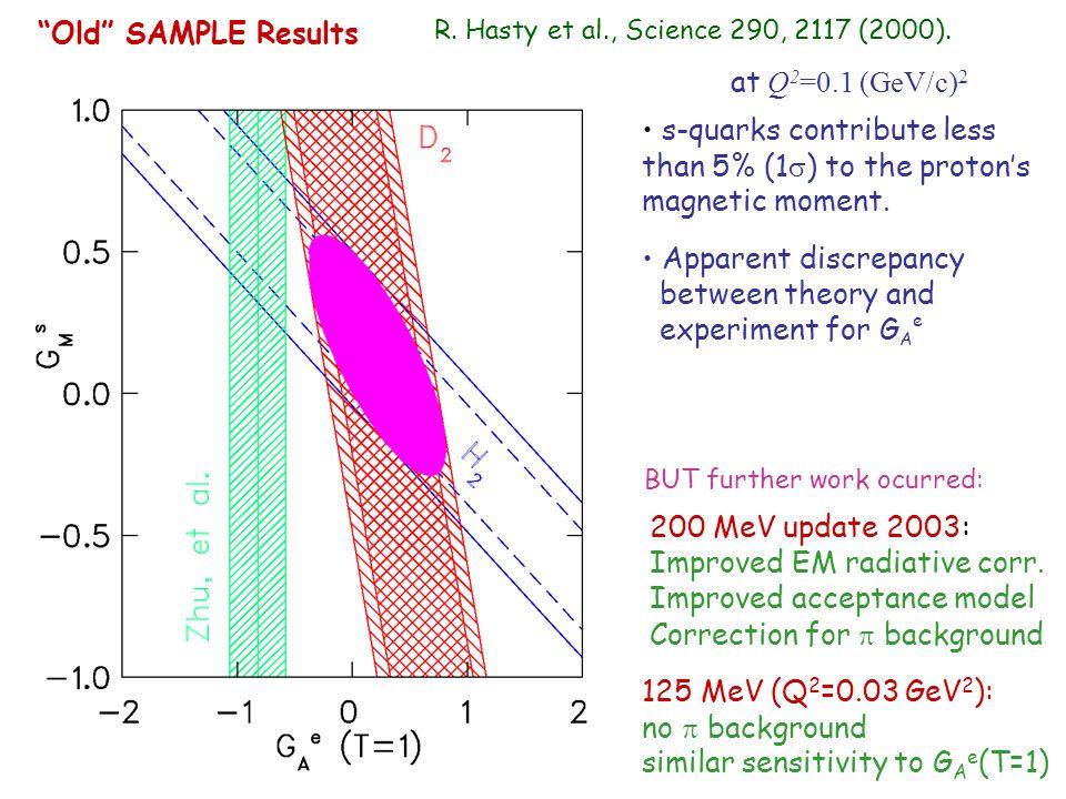 """at Q 2 =0.1 (GeV/c) 2 125 MeV (Q 2 =0.03 GeV 2 ): no  background similar sensitivity to G A e (T=1) """"Old"""" SAMPLE Results R. Hasty et al., Science 290"""