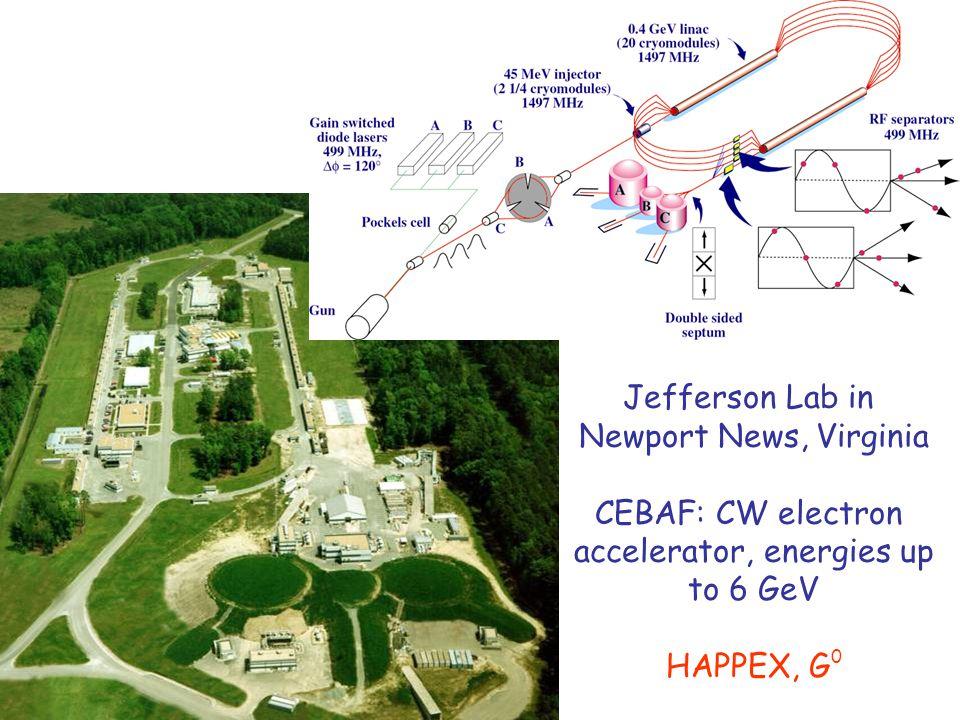 Jefferson Lab in Newport News, Virginia CEBAF: CW electron accelerator, energies up to 6 GeV HAPPEX, G 0