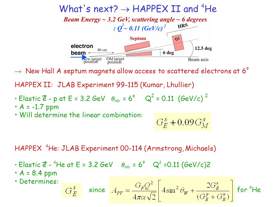  New Hall A septum magnets allow access to scattered electrons at 6 o HAPPEX II: JLAB Experiment 99-115 (Kumar, Lhullier) Elastic e - p at E = 3.2 Ge