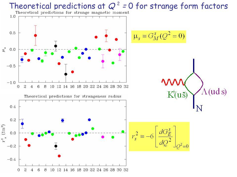 E158 results sin 2  eff (Q 2 =0.026 GeV 2 ) = 0.2379 ± 0.0016 ±0.0013 (Run I + II, preliminary) (stat) (syst) sin 2  (M Z 2 ) E158 projected A PV = -161  21 (stat)  17 (syst) ppb Run I + II (preliminary)