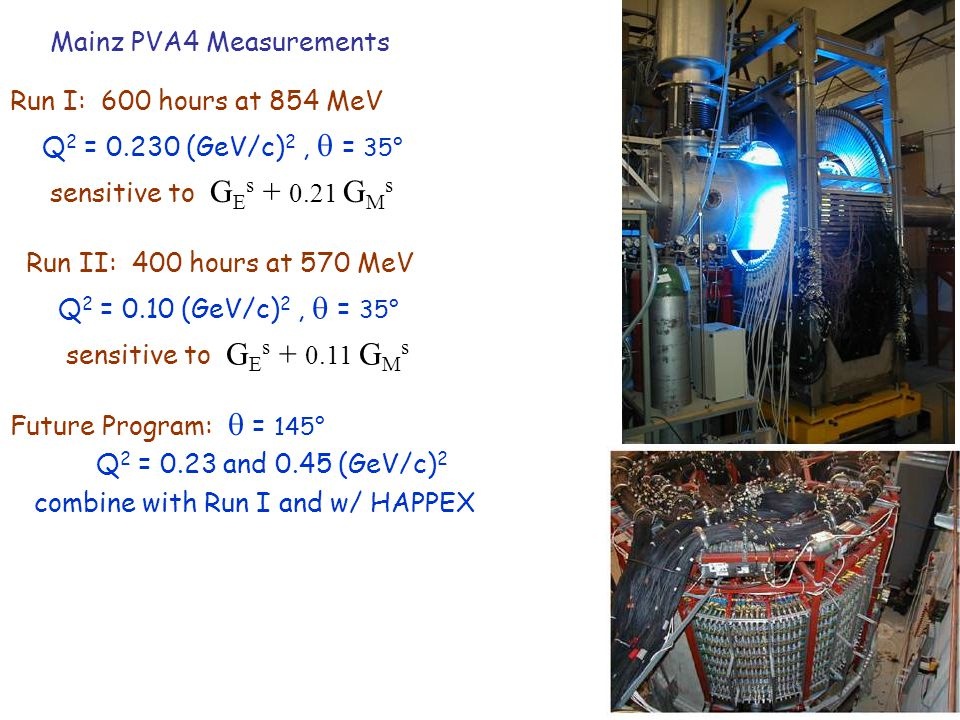 Mainz PVA4 Measurements Run I: 600 hours at 854 MeV Q 2 = 0.230 (GeV/c) 2,  = 35° sensitive to G E s + 0.21 G M s Future Program:  = 145° Q 2 = 0.23
