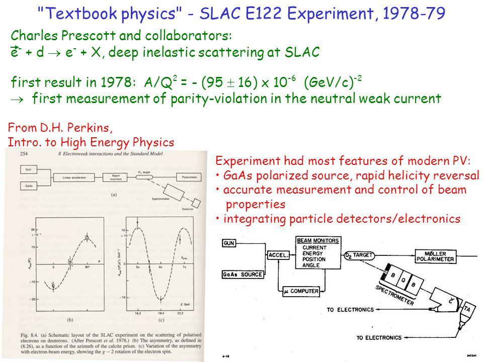 The Q p weak Experiment: A Search for New TeV Scale Physics via a Measurement of the Proton's Weak Charge Measure: Parity-violating asymmetry in e + p elastic scattering at Q 2 ~ 0.03 GeV 2 to ~4% relative accuracy at JLab Extract: Proton's weak charge Q p weak ~ 1 – 4 sin 2  W to get ~0.3% on sin 2  W at Q 2 ~ 0.03 GeV 2 tests running of sin 2  W from M 2 Z to low Q 2 sensitive to new TeV scale physics Recall: Weak mixing angle sin 2  W is the key parameter of the electroweak Standard Model theory; all existing experimental observables can be described in terms of it
