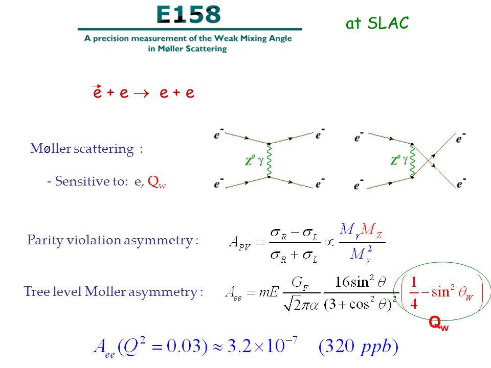 M ø ller scattering : - Sensitive to: e, Q w Parity violation asymmetry : Tree level Moller asymmetry : QwQw at SLAC e + e  e + e