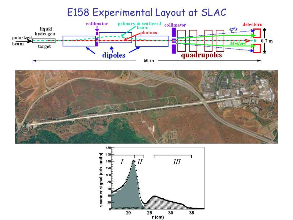 E158 Experimental Layout at SLAC