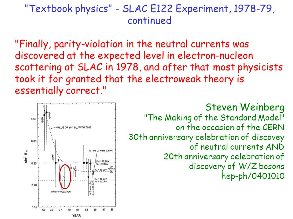 World Program of Parity-Violating Electron Scattering Expts.