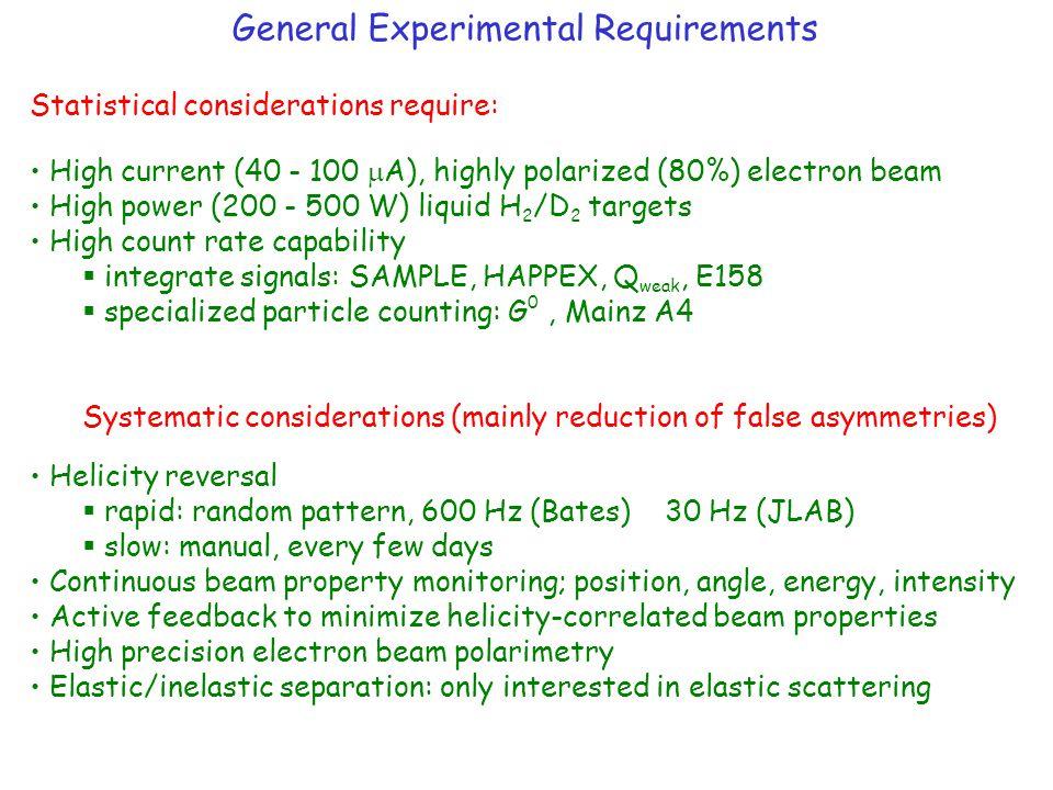 Back angles: e + p (elastic) e + d (quasielastic) Determines G M s and G A e at low Q 2 = 0.04, 0.1 (GeV/c) 2 Large solid angle (1.4 sR) air Cerenkov detector 40 cm liquid hydrogen/deuterium target Beam time structure: 25  sec width at 600 Hz Signals in phototubes are integrated over the 25  sec beam pulse The SAMPLE Experiment at MIT-Bates Linac