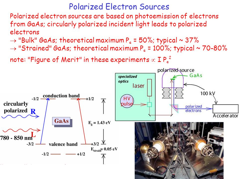 Standard Model Tests using Low Energy Precision Measurements weak charge triad  The weak charges (the charge probed by Z boson exchange) can be measured in low Q 2 processes: Moller scattering e + e  e + e Q W e e-p elastic scattering e + p  e + p Q W p Atomic parity violation Q W A