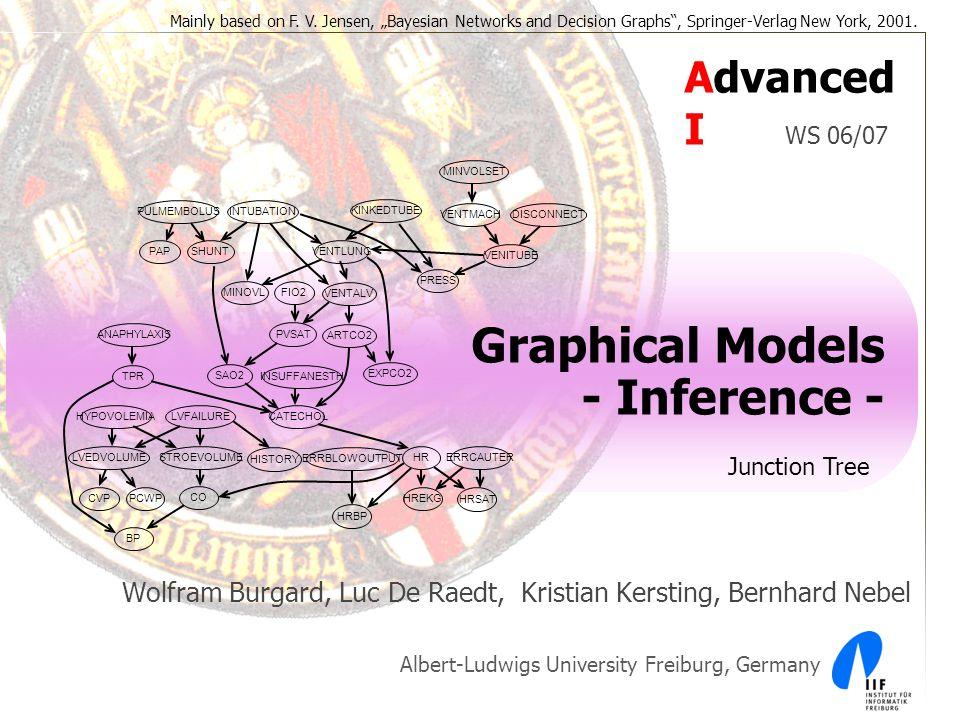 Graphical Models - Inference - Wolfram Burgard, Luc De Raedt, Kristian Kersting, Bernhard Nebel Albert-Ludwigs University Freiburg, Germany PCWP CO HRBP HREKG HRSAT ERRCAUTER HR HISTORY CATECHOL SAO2 EXPCO2 ARTCO2 VENTALV VENTLUNG VENITUBE DISCONNECT MINVOLSET VENTMACH KINKEDTUBE INTUBATIONPULMEMBOLUS PAPSHUNT ANAPHYLAXIS MINOVL PVSAT FIO2 PRESS INSUFFANESTHTPR LVFAILURE ERRBLOWOUTPUT STROEVOLUMELVEDVOLUME HYPOVOLEMIA CVP BP Mainly based on F.
