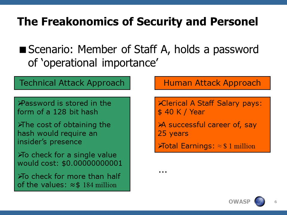 OWASP 6 The Freakonomics of Security and Personel  Scenario: Member of Staff A, holds a password of 'operational importance' Technical Attack Approach  Password is stored in the form of a 128 bit hash  The cost of obtaining the hash would require an insider's presence  To check for a single value would cost: $0.00000000001  To check for more than half of the values: ≈$ 184 million Human Attack Approach  Clerical A Staff Salary pays: $ 40 K / Year  A successful career of, say 25 years  Total Earnings: ≈ $ 1 million …