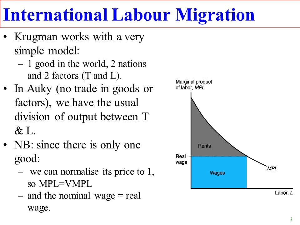 3 Krugman works with a very simple model: –1 good in the world, 2 nations and 2 factors (T and L). In Auky (no trade in goods or factors), we have the