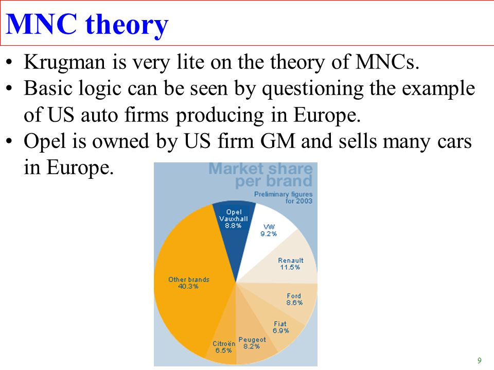 9 Krugman is very lite on the theory of MNCs. Basic logic can be seen by questioning the example of US auto firms producing in Europe. Opel is owned b