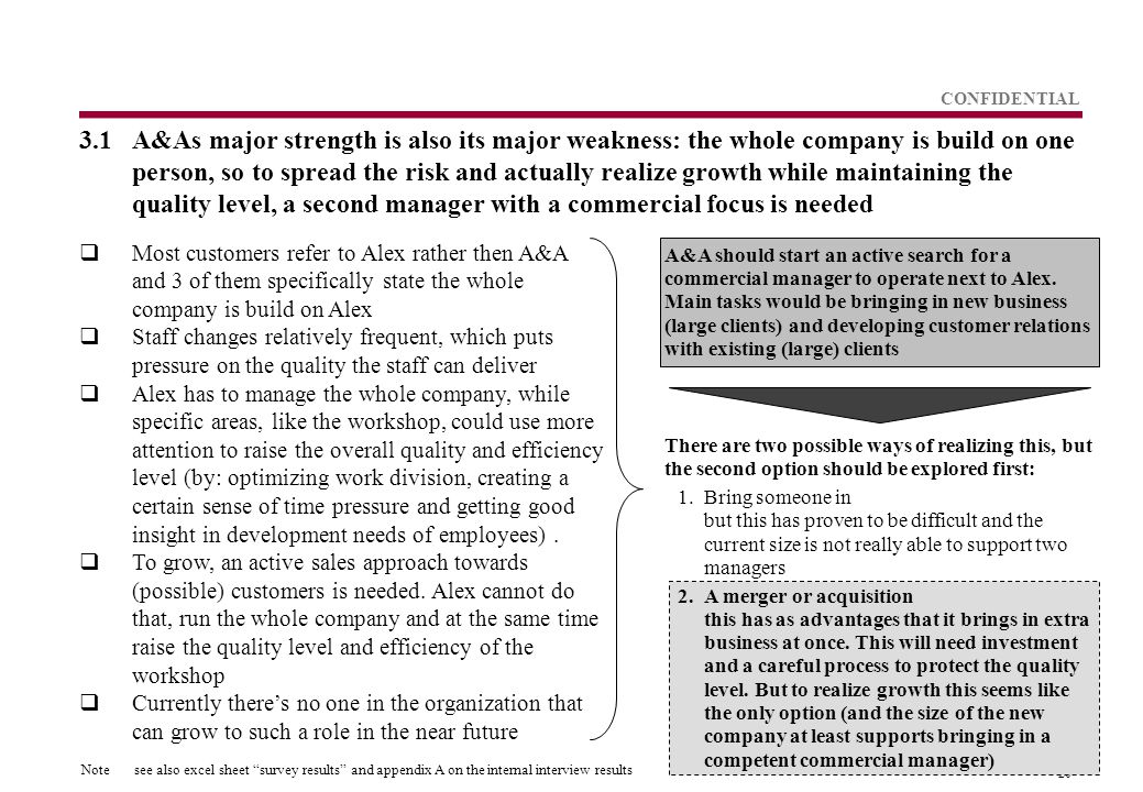 20 CONFIDENTIAL 3.1A&As major strength is also its major weakness: the whole company is build on one person, so to spread the risk and actually realize growth while maintaining the quality level, a second manager with a commercial focus is needed  Most customers refer to Alex rather then A&A and 3 of them specifically state the whole company is build on Alex  Staff changes relatively frequent, which puts pressure on the quality the staff can deliver  Alex has to manage the whole company, while specific areas, like the workshop, could use more attention to raise the overall quality and efficiency level (by: optimizing work division, creating a certain sense of time pressure and getting good insight in development needs of employees).
