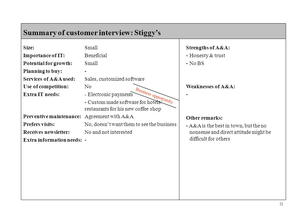 32 CONFIDENTIAL Summary of customer interview: Stiggy's Size:Small Importance of IT:Beneficial Potential for growth:Small Planning to buy:- Services of A&A used:Sales, customized software Use of competition:No Extra IT needs:- Electronic payments - Custom made software for hotels/ restaurants for his new coffee shop Preventive maintenance:Agreement with A&A Prefers visits:No, doesn't want them to see the business Receives newsletter:No and not interested Extra information needs:- Business opportunity Strengths of A&A: -Honesty & trust -No BS Weaknesses of A&A: - Other remarks: - A&A is the best in town, but the no nonsense and direct attitude might be difficult for others