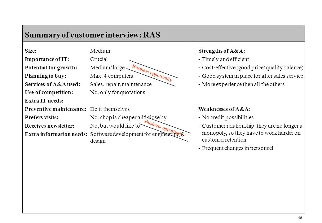 46 CONFIDENTIAL Summary of customer interview: RAS Size:Medium Importance of IT:Crucial Potential for growth:Medium/ large Planning to buy:Max.