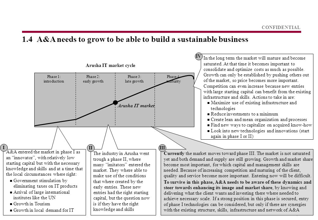 7 CONFIDENTIAL 1.4A&A needs to grow to be able to build a sustainable business Phase 1: introduction Phase 2: early growth Phase 3: late growth Phase 4: maturity Arusha IT market Arusha IT market cycle A&A entered the market in phase I as an innovator , with relatively low starting capital but with the necessary knowledge and skills and at a time that the local circumstances where right: n Government stimulation by eliminating taxes on IT products n Arrival of large international institutes like the UN n Growth in Tourism n Growth in local demand for IT The industry in Arusha went trough a phase II, where many imitators entered the market.
