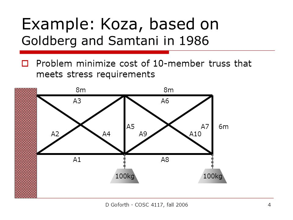 D Goforth - COSC 4117, fall 20064 Example: Koza, based on Goldberg and Samtani in 1986  Problem minimize cost of 10-member truss that meets stress re