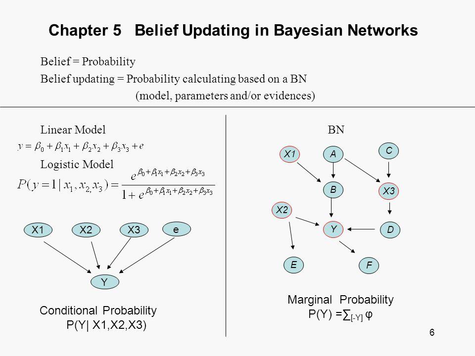 7 Marginal Probability Calculation in BN I.Simplification (5.5) II.