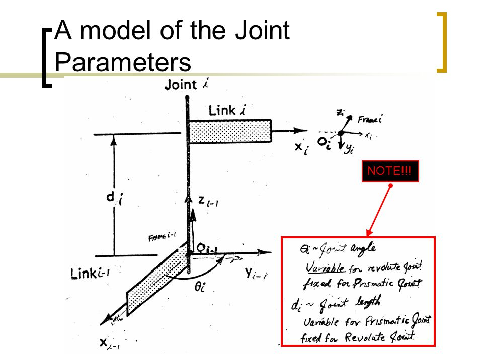A model of the Link Parameters a i or