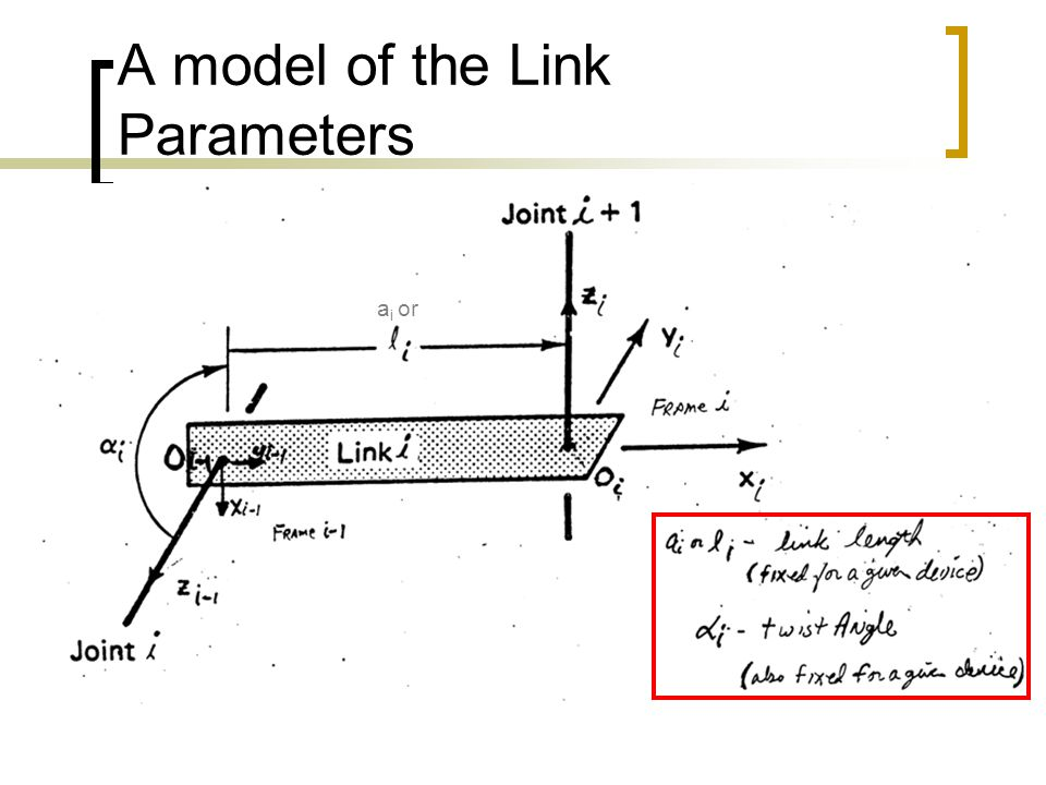 The D-H Modeling Rules: 7) Create a table of Link parameters: 1)  i as angle about Z i-1 between X's 2) d i as distance along Z i-1 3)  i as angle about X i between Z's 4) a i as distance along X i 8) Form HTM matrices A 1, A 2, … A n by substituting , d,  and a into the general model 9) Form T 0 n = A 1 *A 2 *…*A n