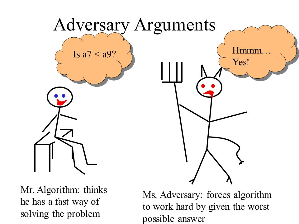 Adversary Arguments Hmmm… Yes! Is a7 < a9? Mr. Algorithm: thinks he has a fast way of solving the problem Ms. Adversary: forces algorithm to work hard