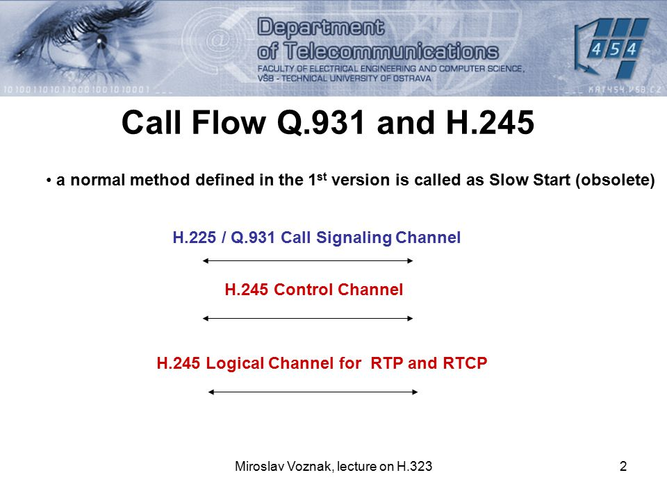 Miroslav Voznak, lecture on H.3232 Call Flow Q.931 and H.245 a normal method defined in the 1 st version is called as Slow Start (obsolete) H.225 / Q.