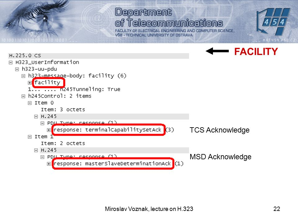 Miroslav Voznak, lecture on H.32322 FACILITY TCS Acknowledge MSD Acknowledge