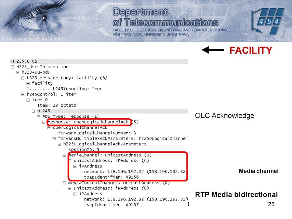 Miroslav Voznak, lecture on H.32325 FACILITY OLC Acknowledge Media channel RTP Media bidirectional