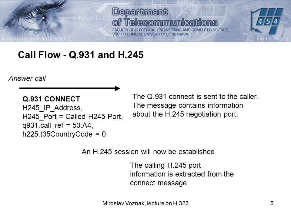 Miroslav Voznak, lecture on H.3235 Call Flow - Q.931 and H.245 Answer call Q.931 CONNECT H245_IP_Address, H245_Port = Called H245 Port, q931.call_ref