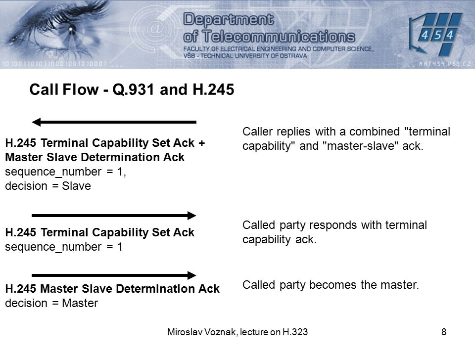 Miroslav Voznak, lecture on H.3238 Call Flow - Q.931 and H.245 H.245 Terminal Capability Set Ack + Master Slave Determination Ack sequence_number = 1,