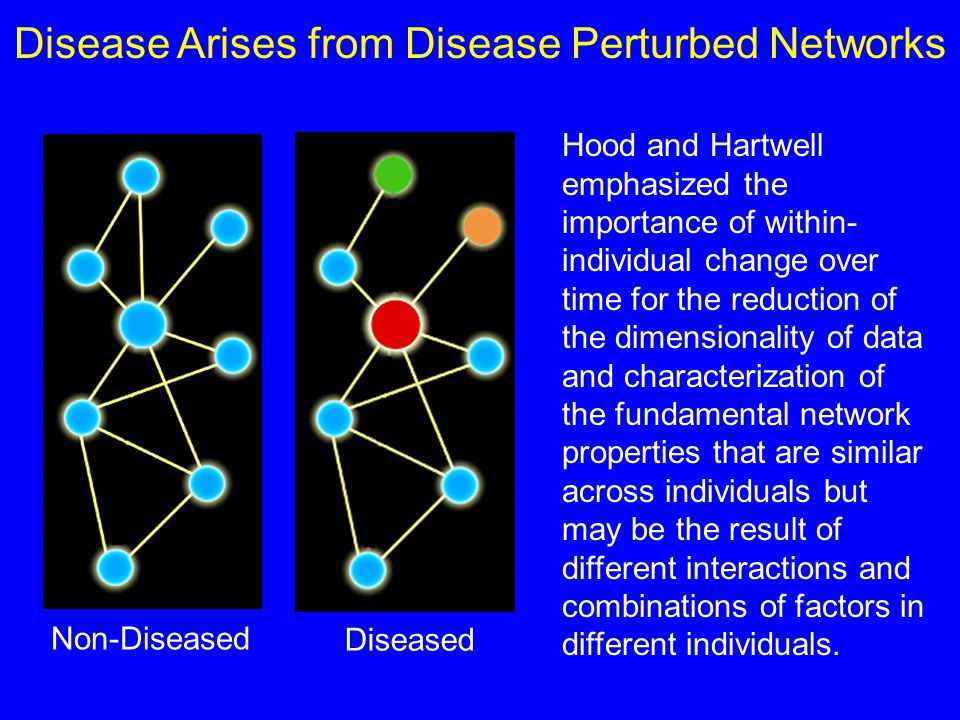 Disease Arises from Disease Perturbed Networks Non-Diseased Diseased Hood and Hartwell emphasized the importance of within- individual change over time for the reduction of the dimensionality of data and characterization of the fundamental network properties that are similar across individuals but may be the result of different interactions and combinations of factors in different individuals.