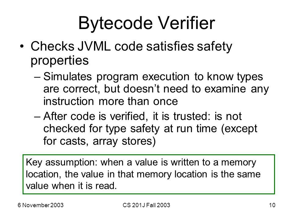 6 November 2003CS 201J Fall 200310 Bytecode Verifier Checks JVML code satisfies safety properties –Simulates program execution to know types are corre