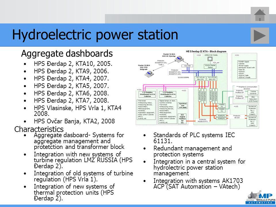 Hydroelectric power station HPS Đerdap 2, KTA10, 2005.