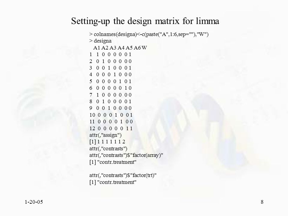 1-20-058 Setting-up the design matrix for limma > colnames(designa)<-c(paste( A ,1:6,sep= ), W ) > designa A1 A2 A3 A4 A5 A6 W 1 1 0 0 0 0 0 1 2 0 1 0 0 0 0 0 3 0 0 1 0 0 0 1 4 0 0 0 1 0 0 0 5 0 0 0 0 1 0 1 6 0 0 0 0 0 1 0 7 1 0 0 0 0 0 0 8 0 1 0 0 0 0 1 9 0 0 1 0 0 0 0 10 0 0 0 1 0 0 1 11 0 0 0 0 1 0 0 12 0 0 0 0 0 1 1 attr(, assign ) [1] 1 1 1 1 1 1 2 attr(, contrasts ) attr(, contrasts )$ factor(array) [1] contr.treatment attr(, contrasts )$ factor(trt) [1] contr.treatment